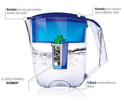 Λεπτομέρειες για την κανάτα με φίλτρο νερού Ecosoft Luna Oceana