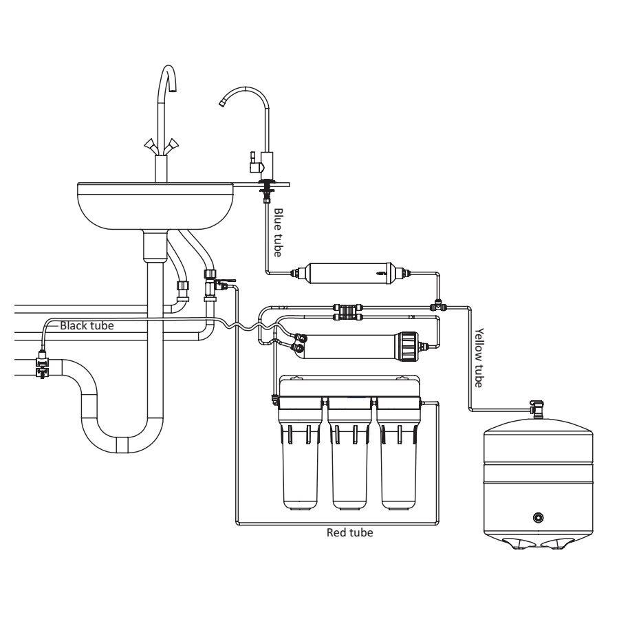 Osmosis Inversa 5 Etapas Ecosoft Standard